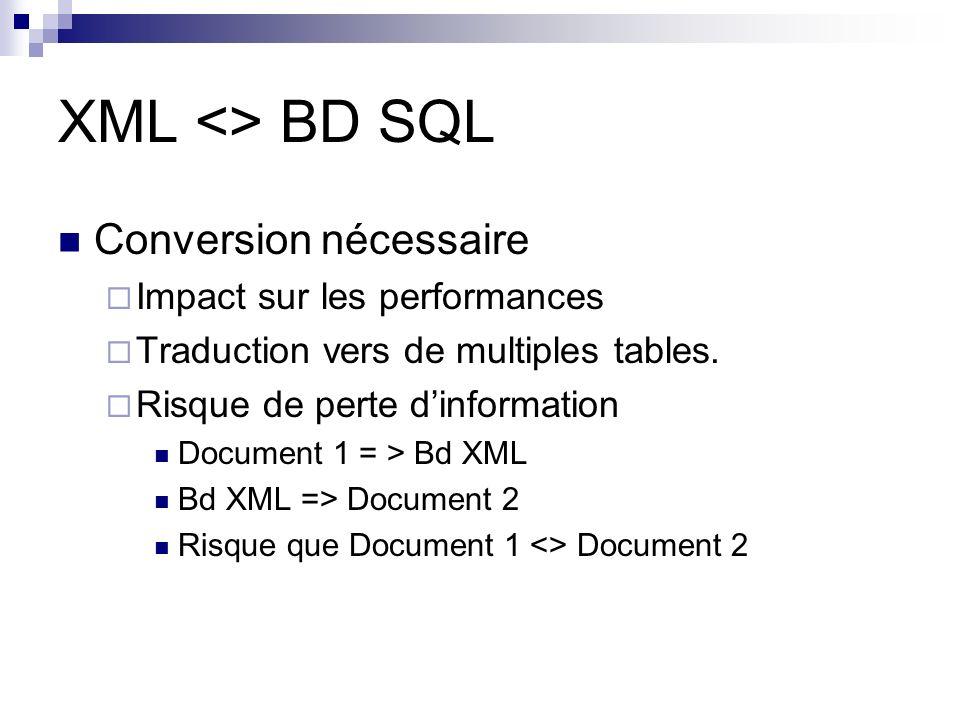 XML <> BD SQL Conversion nécessaire Impact sur les performances