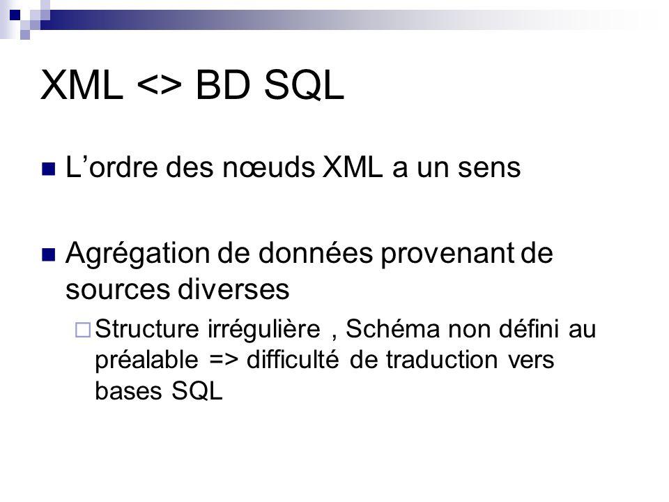 XML <> BD SQL L'ordre des nœuds XML a un sens