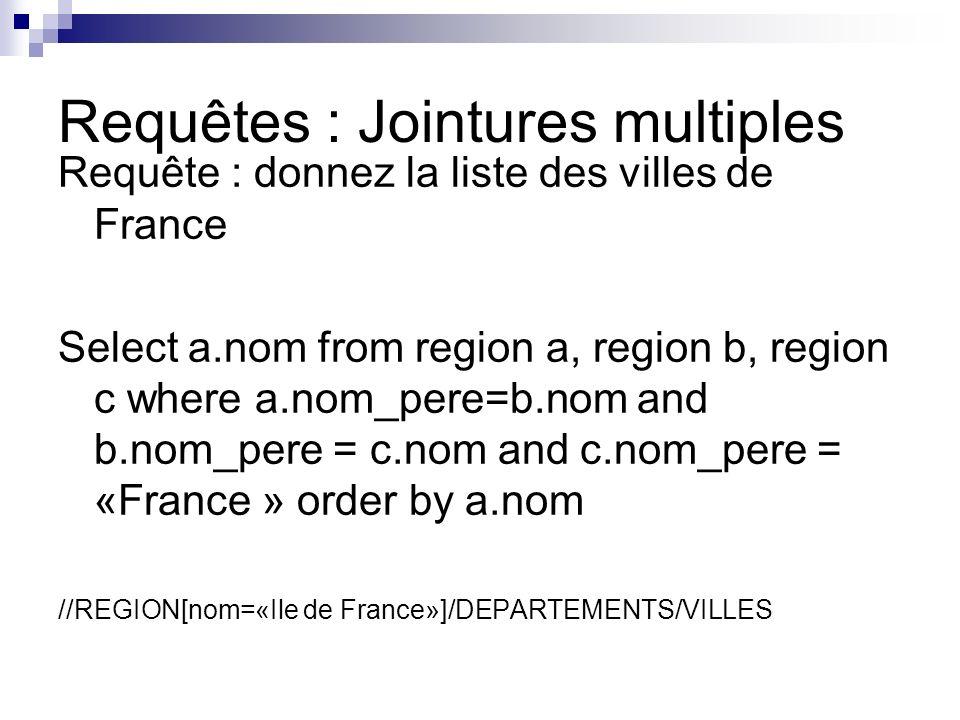 Requêtes : Jointures multiples