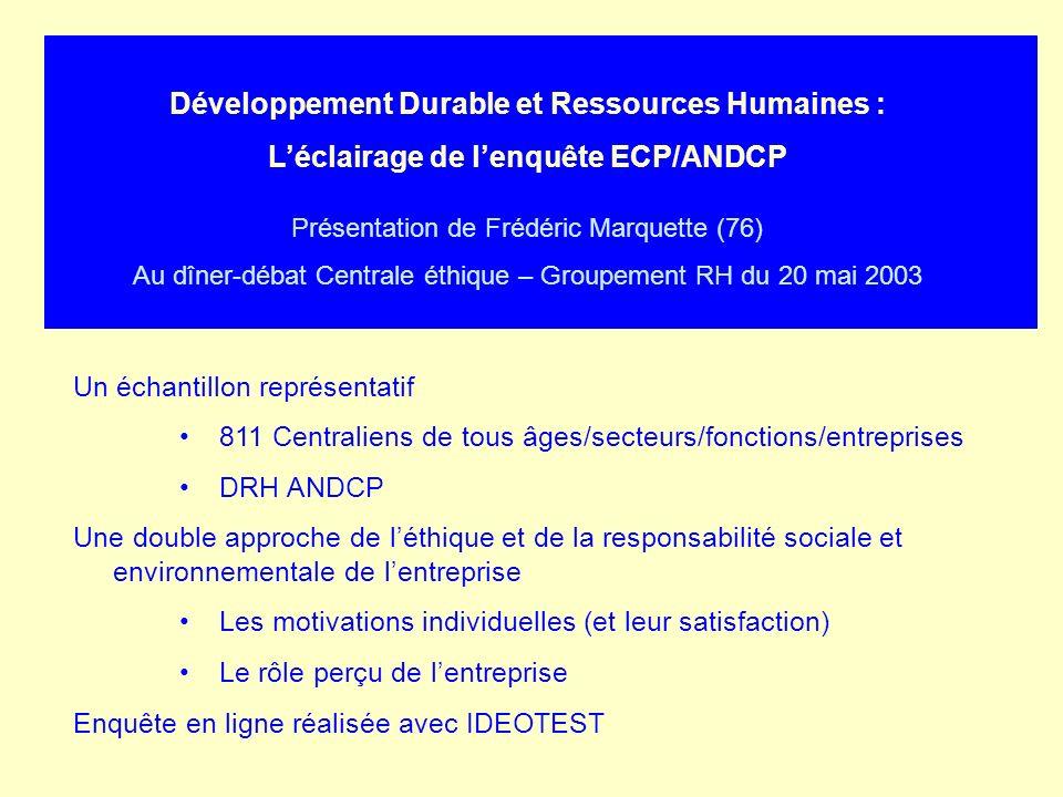 INTRODUCTION Développement Durable et Ressources Humaines :