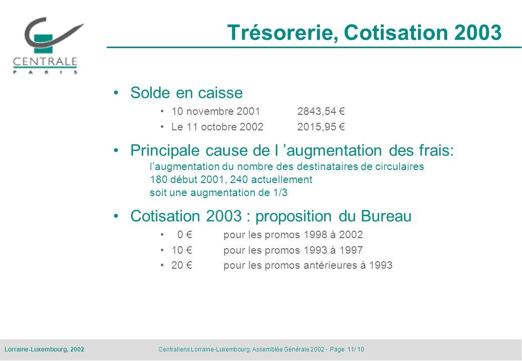 Trésorerie, Cotisation 2003