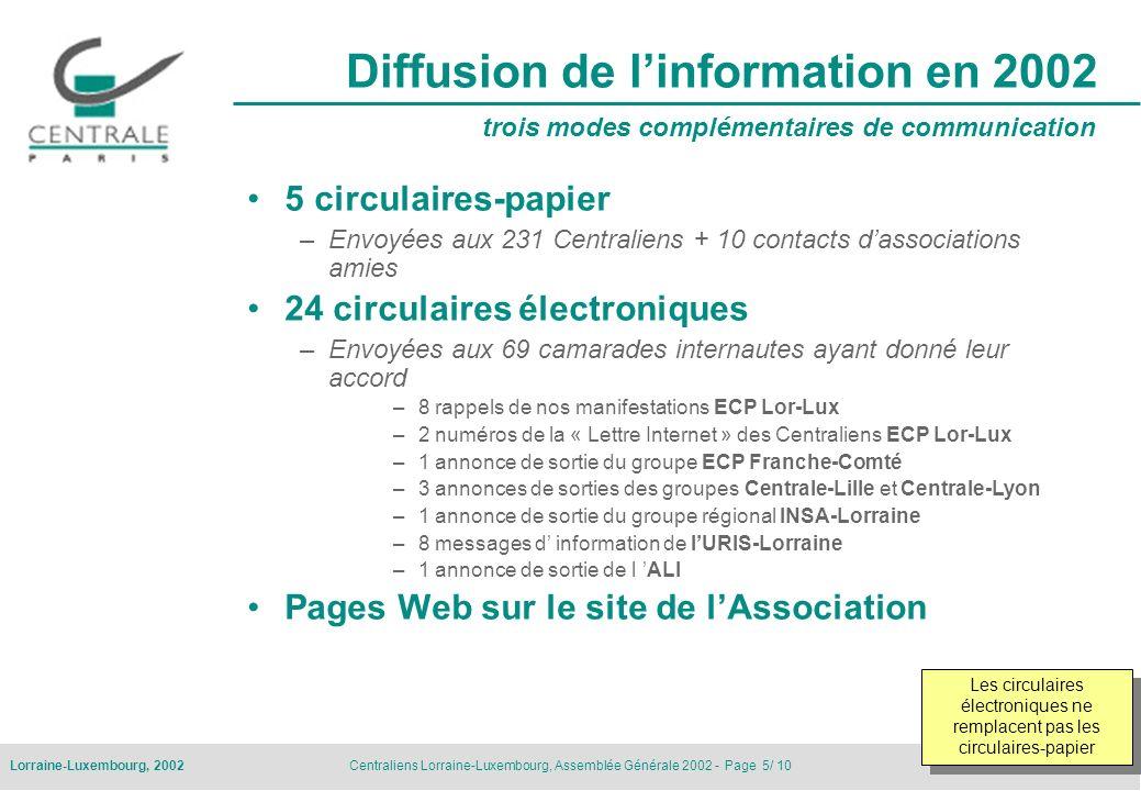 Diffusion de l'information en 2002