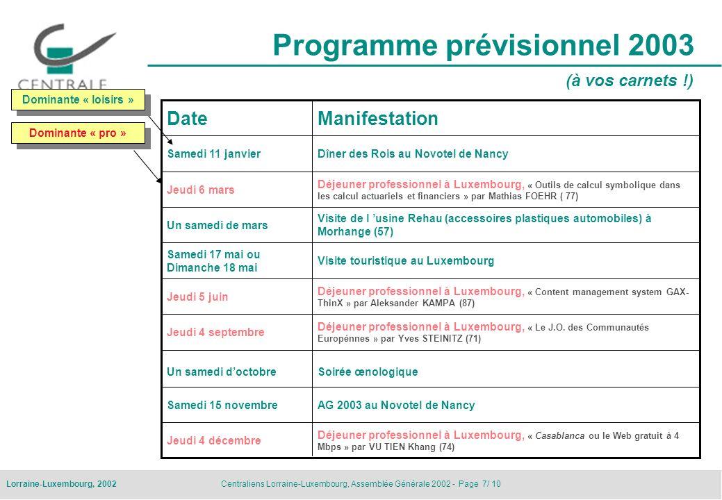 Programme prévisionnel 2003