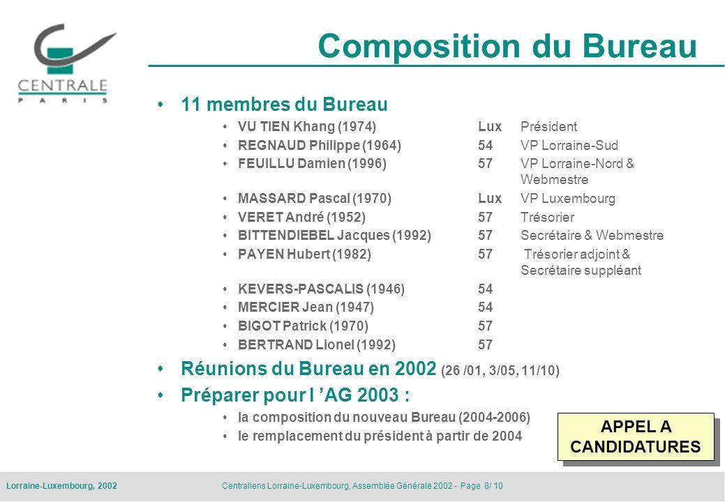 Composition du Bureau 11 membres du Bureau