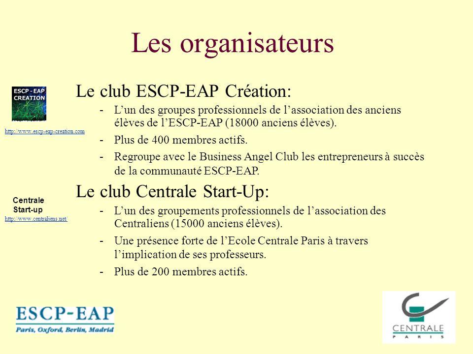 Les organisateurs Le club ESCP-EAP Création: