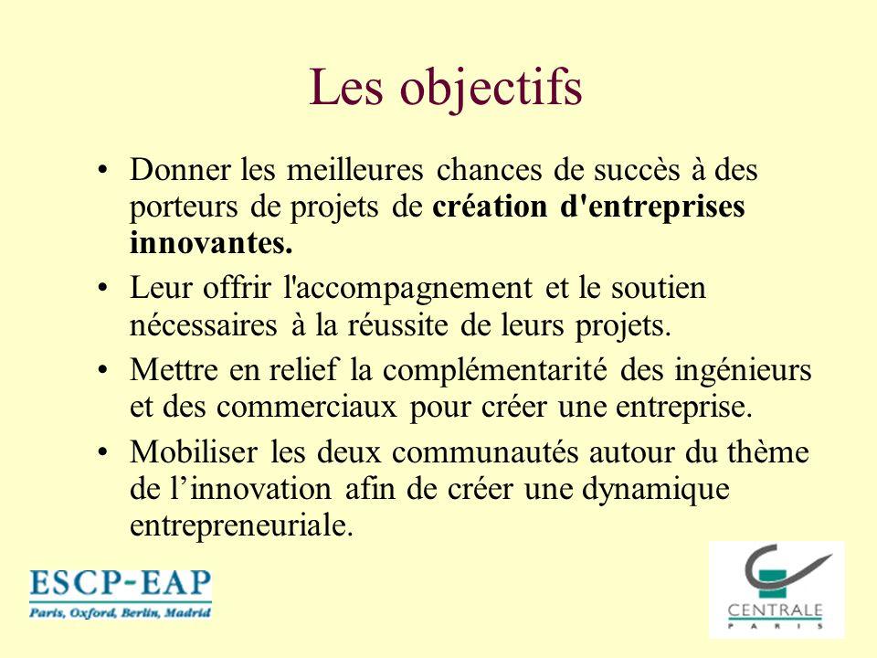 Les objectifs Donner les meilleures chances de succès à des porteurs de projets de création d entreprises innovantes.