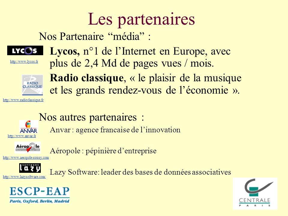 Les partenaires Nos Partenaire média :