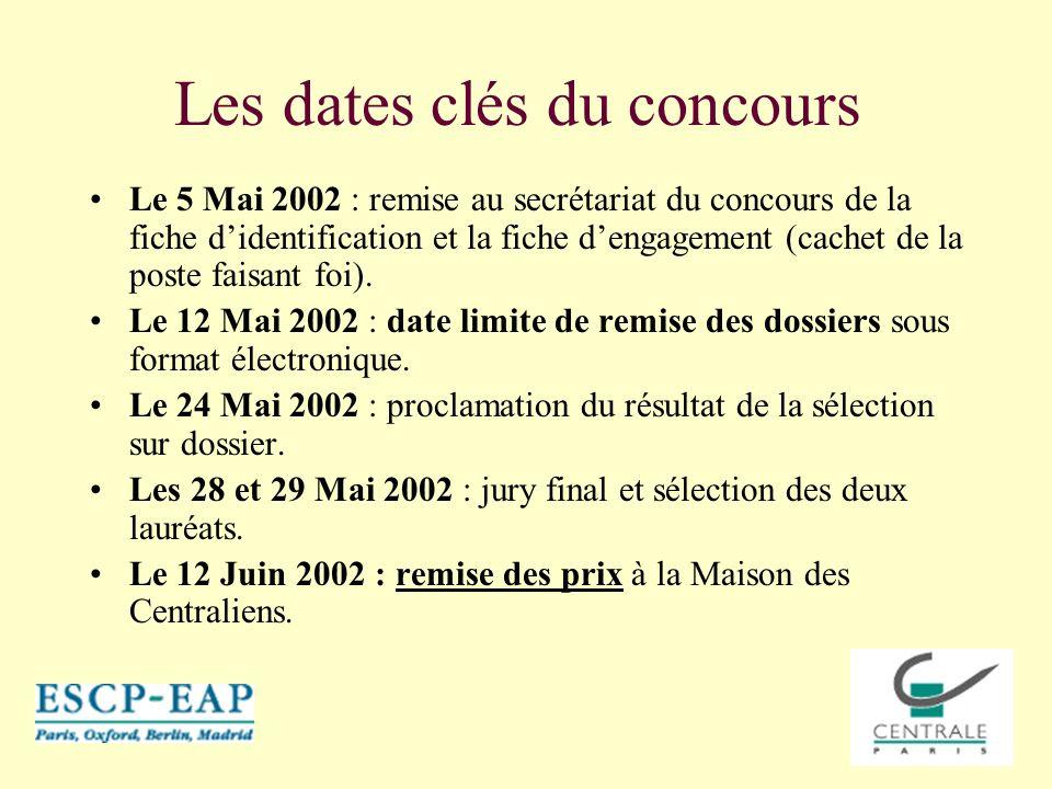 Les dates clés du concours