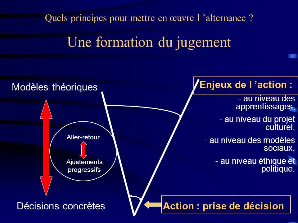 Action : prise de décision