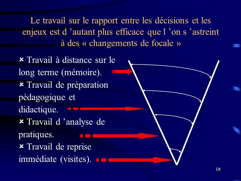 Le travail sur le rapport entre les décisions et les enjeux est d 'autant plus efficace que l 'on s 'astreint à des « changements de focale »