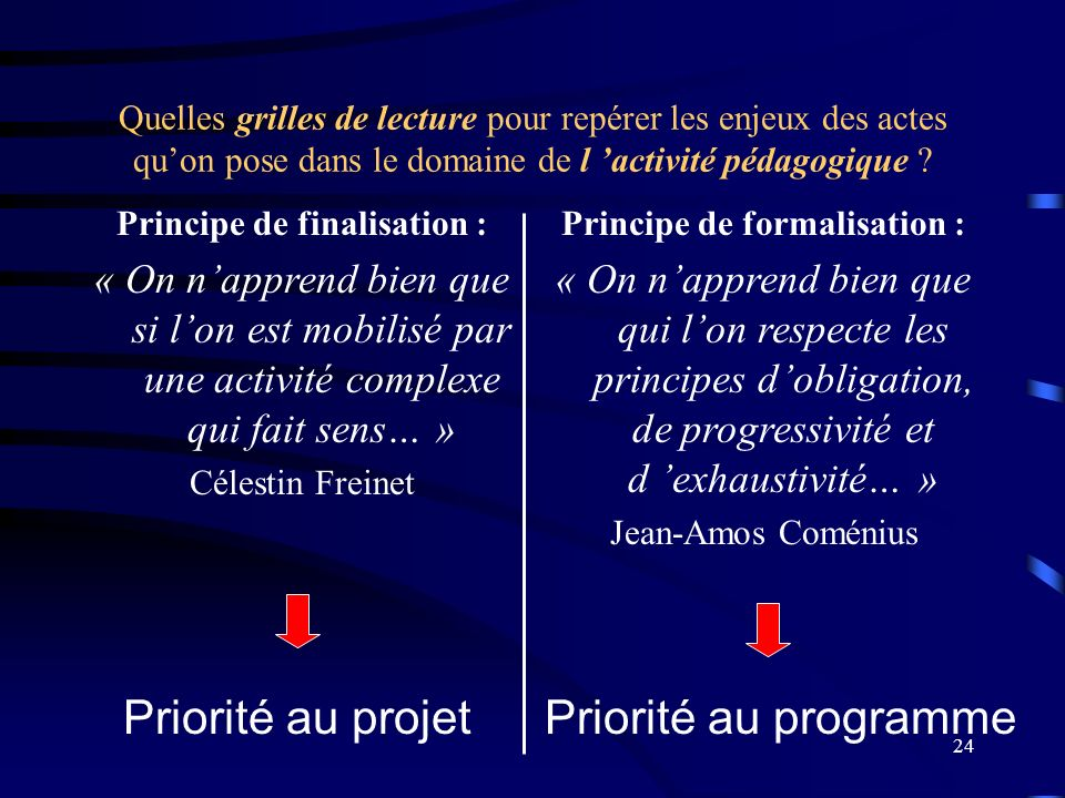 Principe de finalisation : Principe de formalisation :