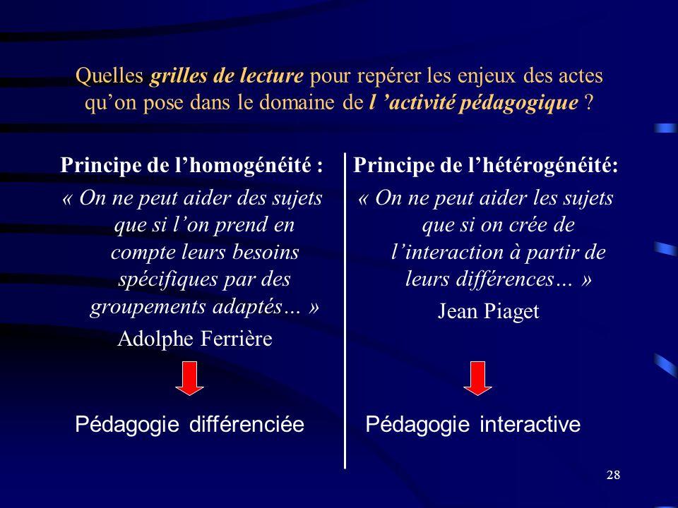 Principe de l'homogénéité : Principe de l'hétérogénéité: