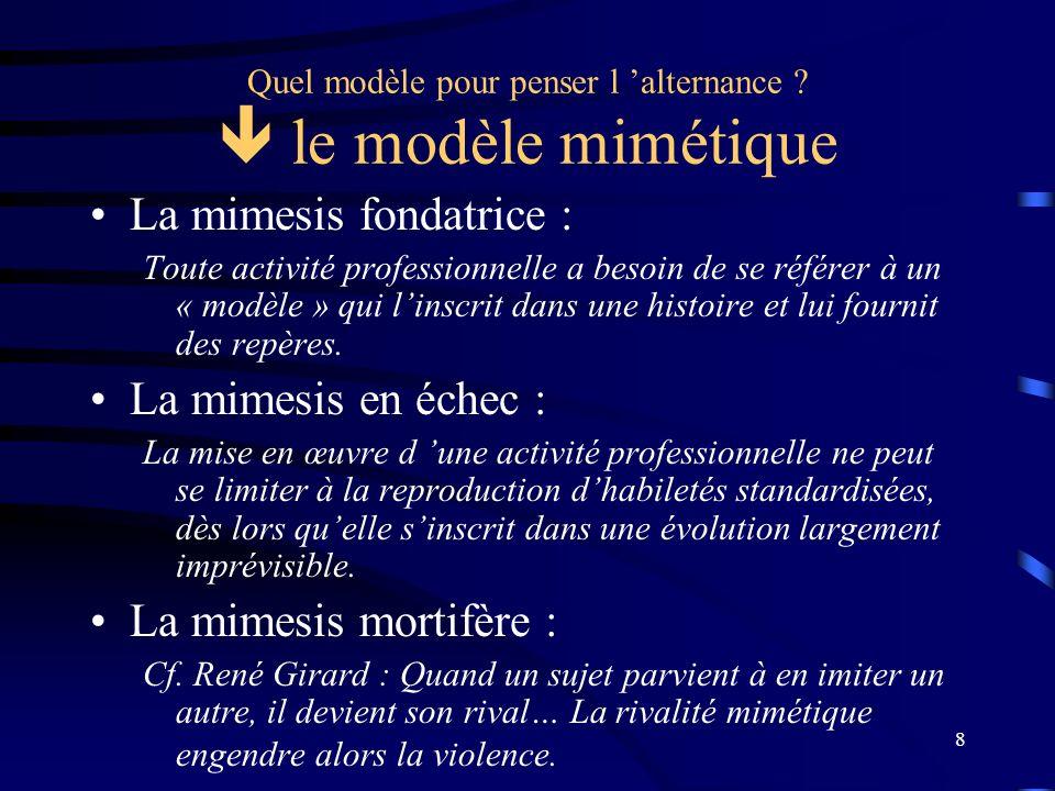 Quel modèle pour penser l 'alternance  le modèle mimétique