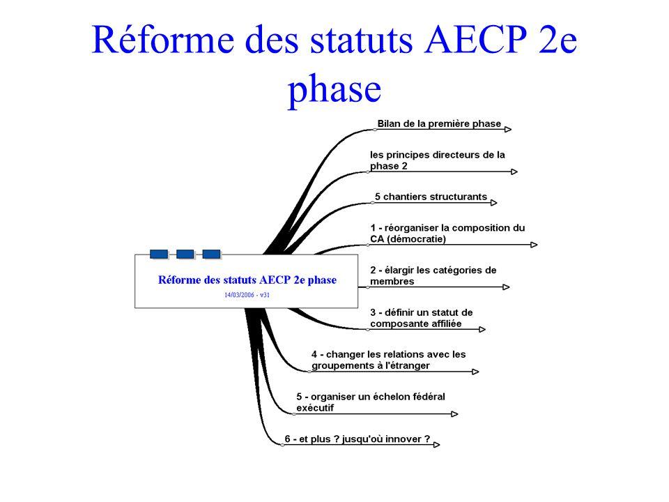 Réforme des statuts AECP 2e phase