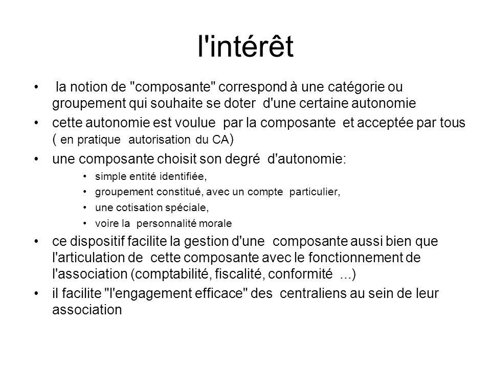 l intérêt la notion de composante correspond à une catégorie ou groupement qui souhaite se doter d une certaine autonomie.