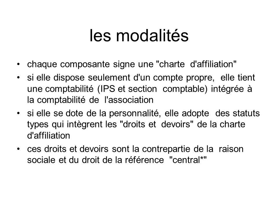 les modalités chaque composante signe une charte d affiliation