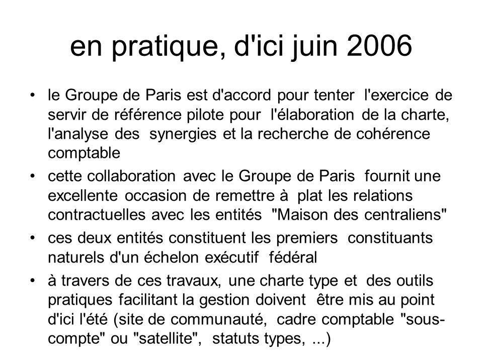 en pratique, d ici juin 2006