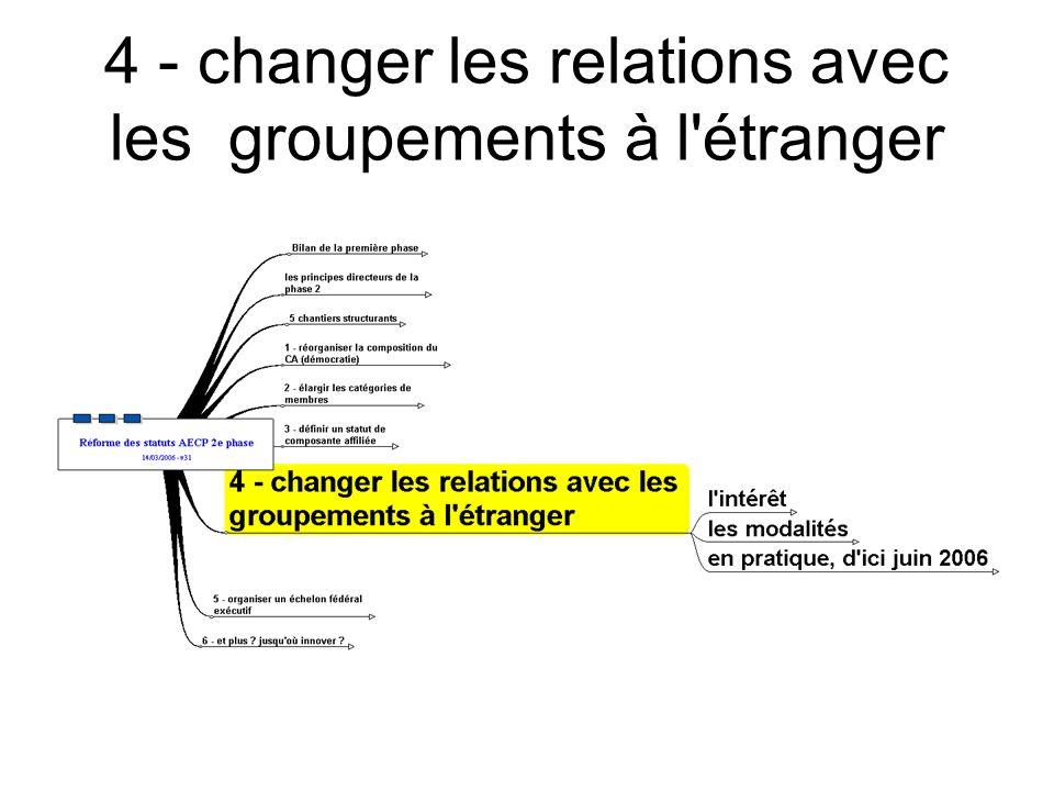 4 - changer les relations avec les groupements à l étranger