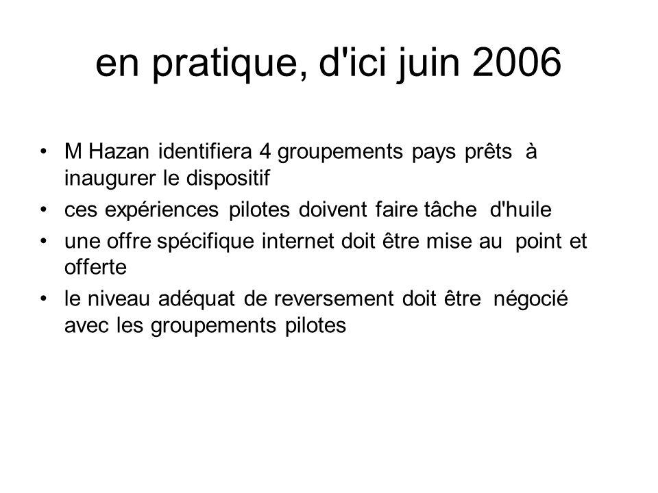 en pratique, d ici juin 2006 M Hazan identifiera 4 groupements pays prêts à inaugurer le dispositif.
