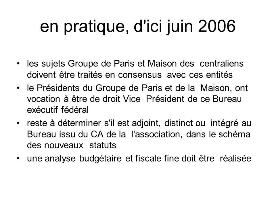 en pratique, d ici juin 2006 les sujets Groupe de Paris et Maison des centraliens doivent être traités en consensus avec ces entités.