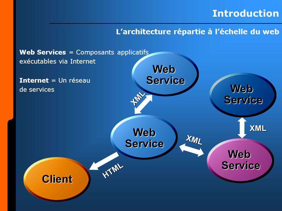 L'architecture répartie à l'échelle du web