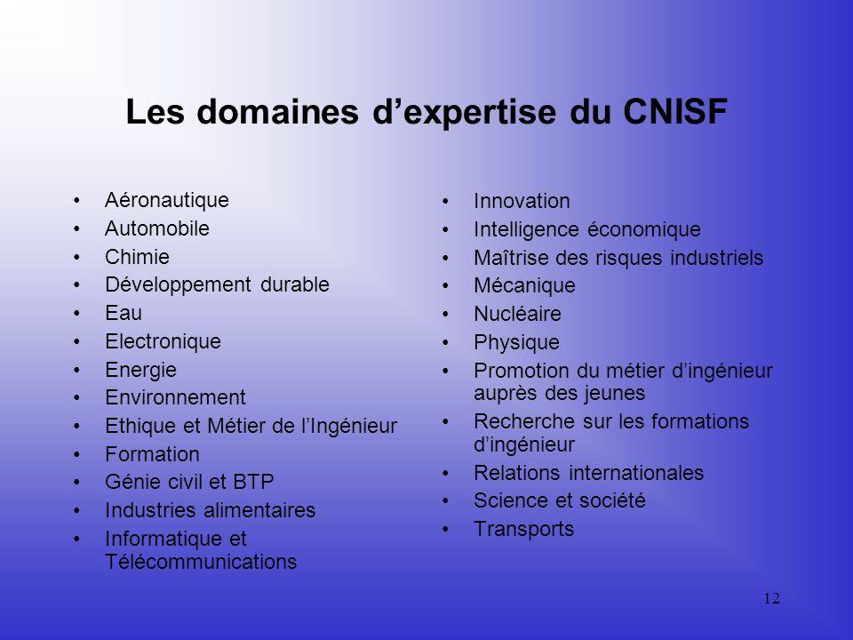 Les domaines d'expertise du CNISF