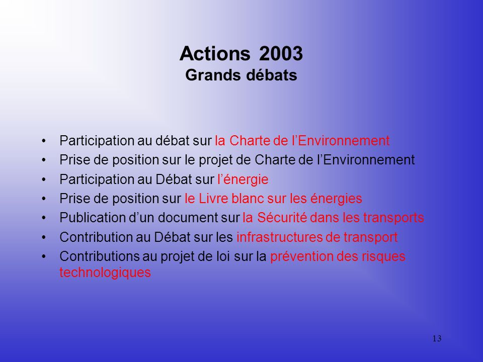 Actions 2003 Grands débatsParticipation au débat sur la Charte de l'Environnement. Prise de position sur le projet de Charte de l'Environnement.