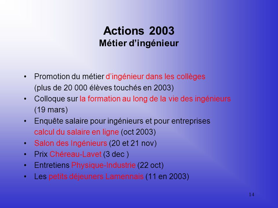 Actions 2003 Métier d'ingénieur