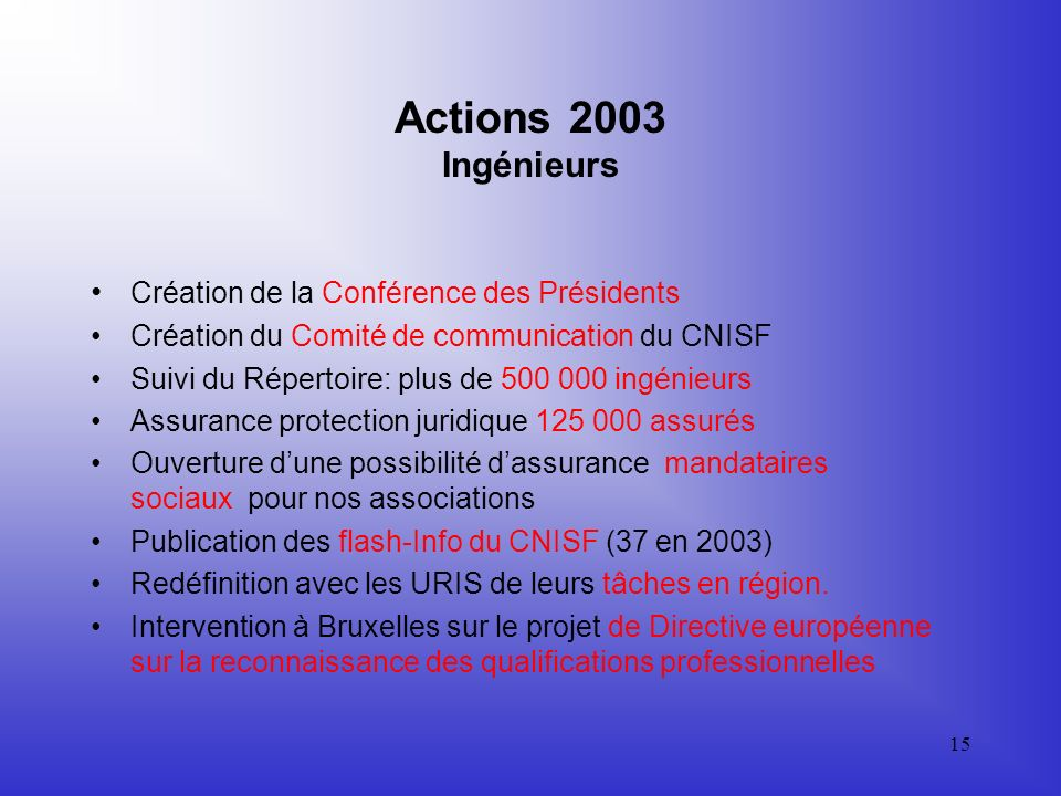 Actions 2003 Ingénieurs • Création de la Conférence des Présidents