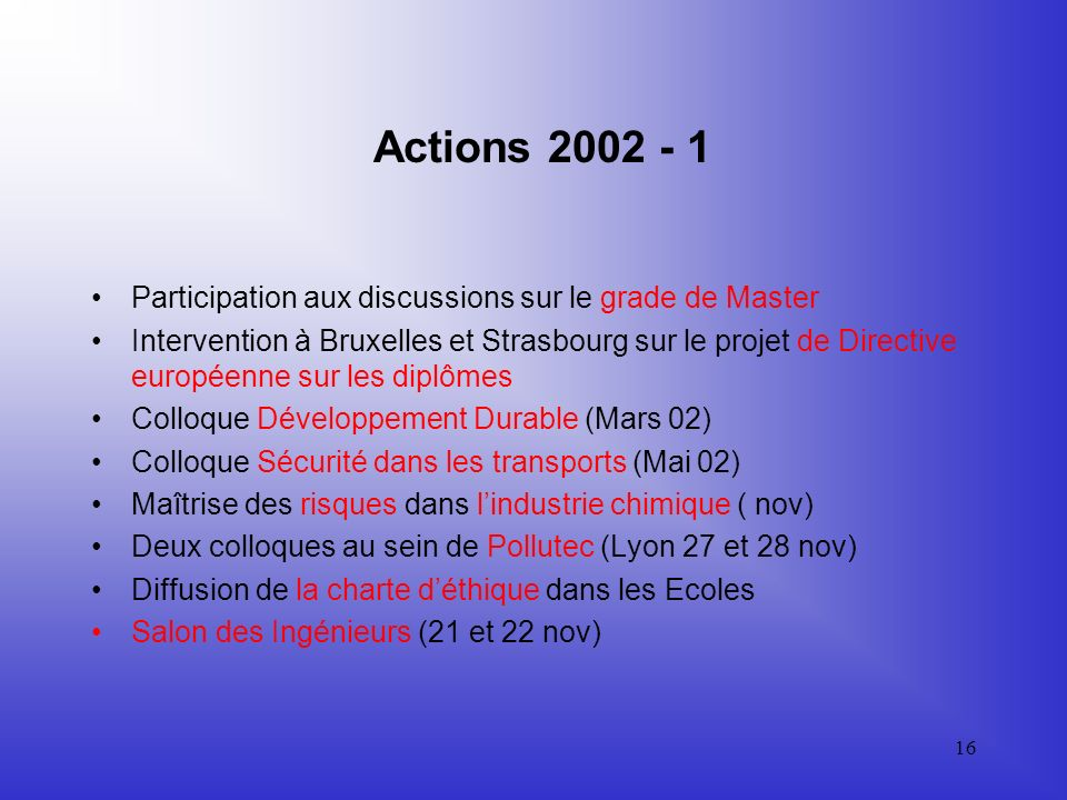 Actions 2002 - 1 Participation aux discussions sur le grade de Master