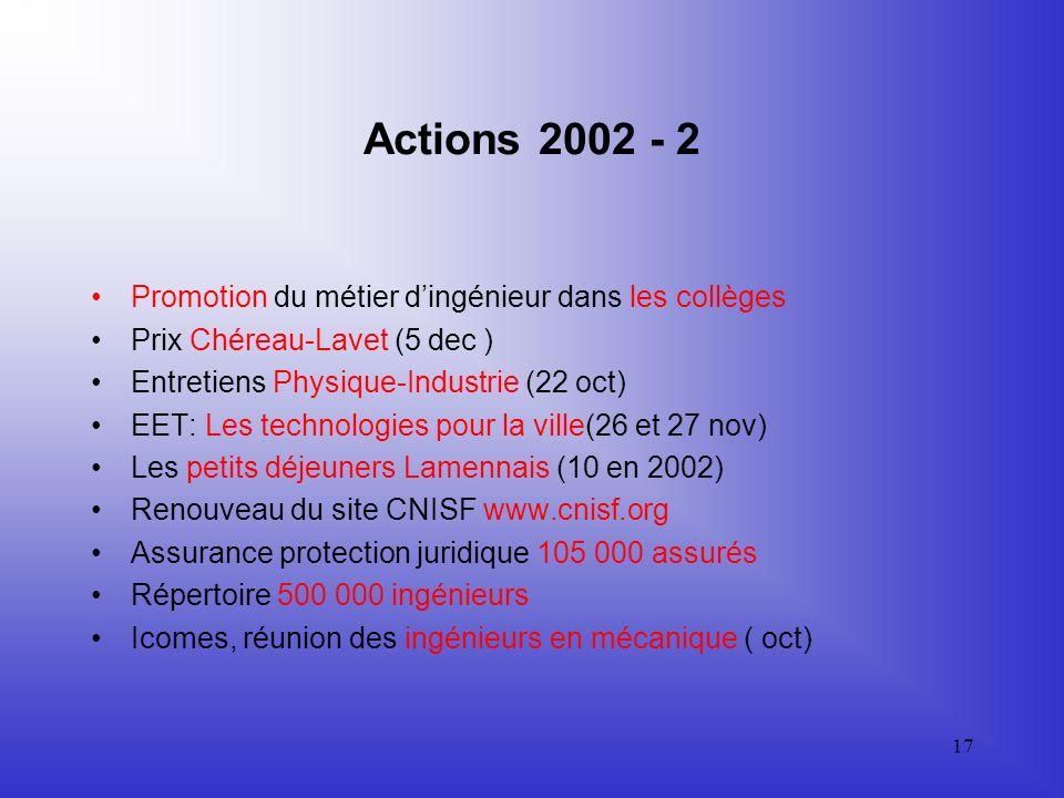 Actions 2002 - 2 Promotion du métier d'ingénieur dans les collèges