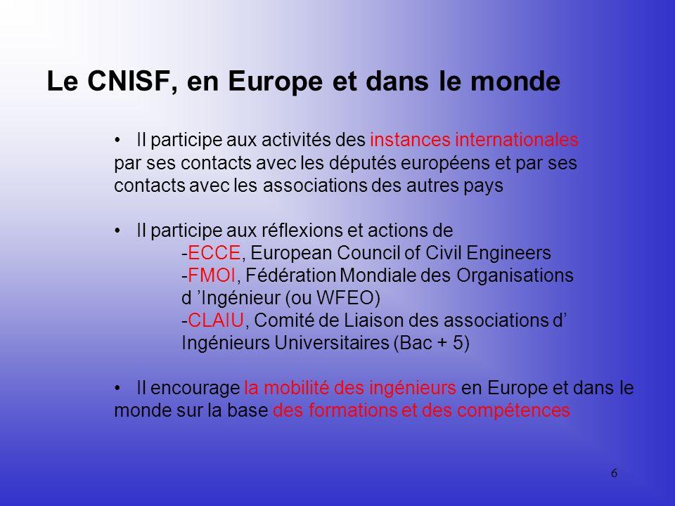 Le CNISF, en Europe et dans le monde