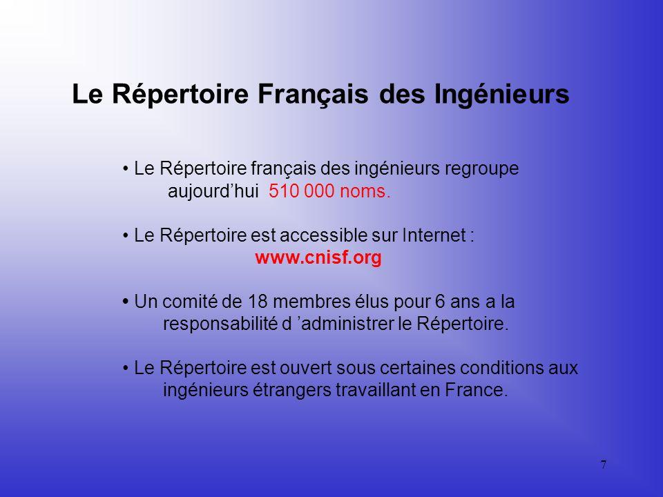 Le Répertoire Français des Ingénieurs