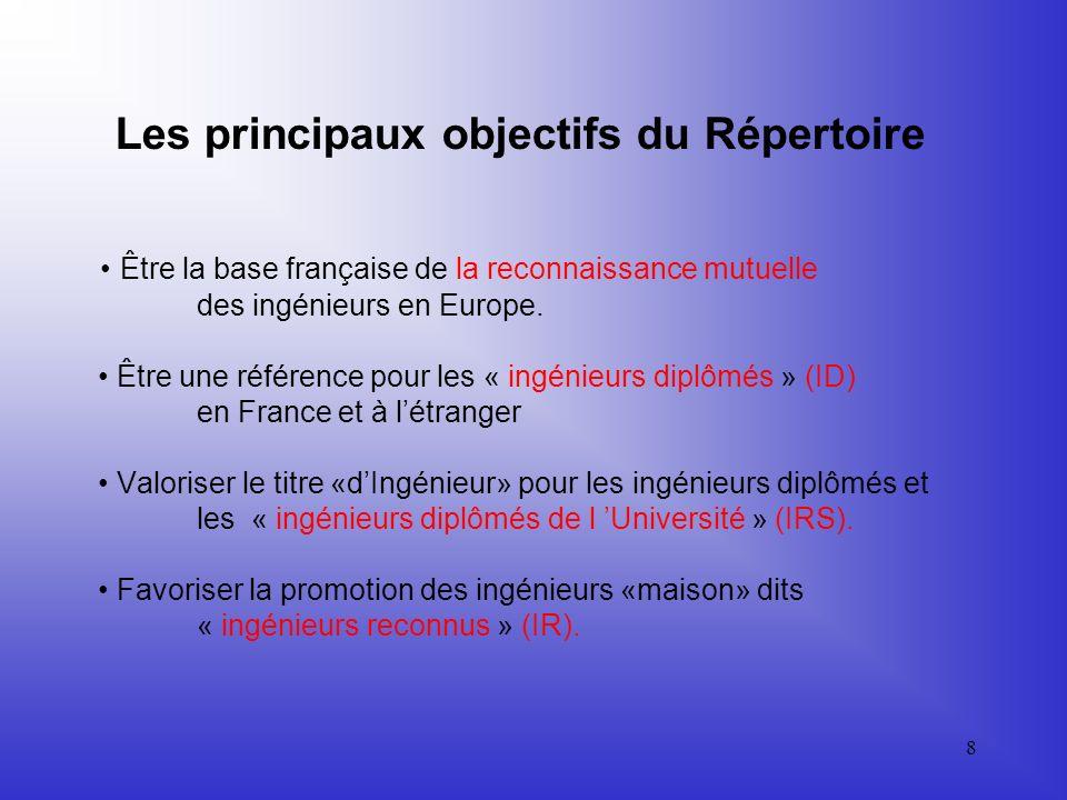Les principaux objectifs du Répertoire • Être la base française de la reconnaissance mutuelle des ingénieurs en Europe.