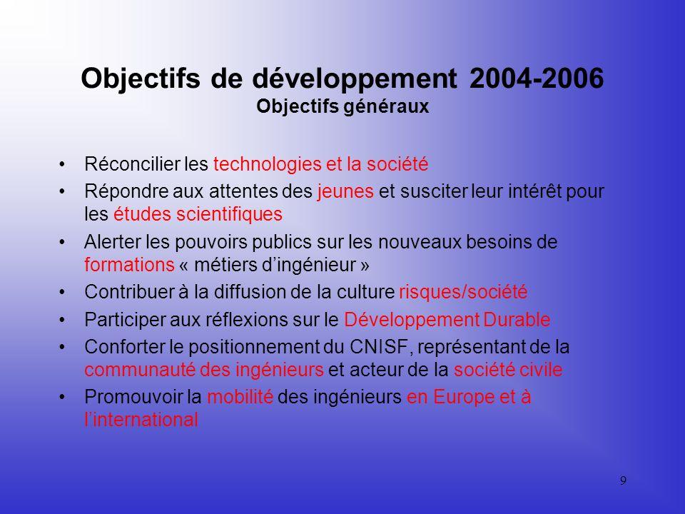 Objectifs de développement 2004-2006 Objectifs généraux