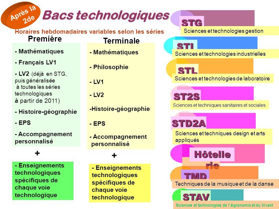 Bacs technologiques STG STI STL ST2S STD2A Hôtellerie + + TMD STAV