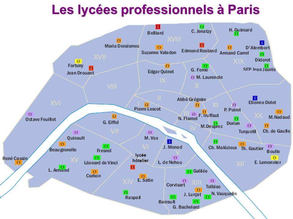 Les lycées professionnels à Paris