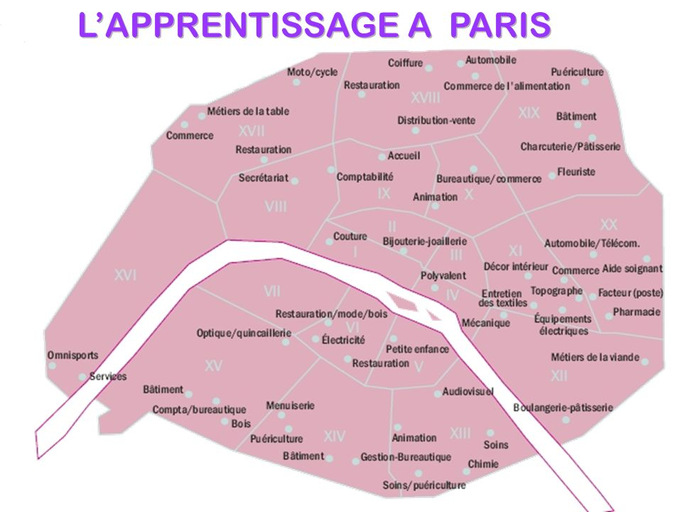 L'APPRENTISSAGE A PARIS