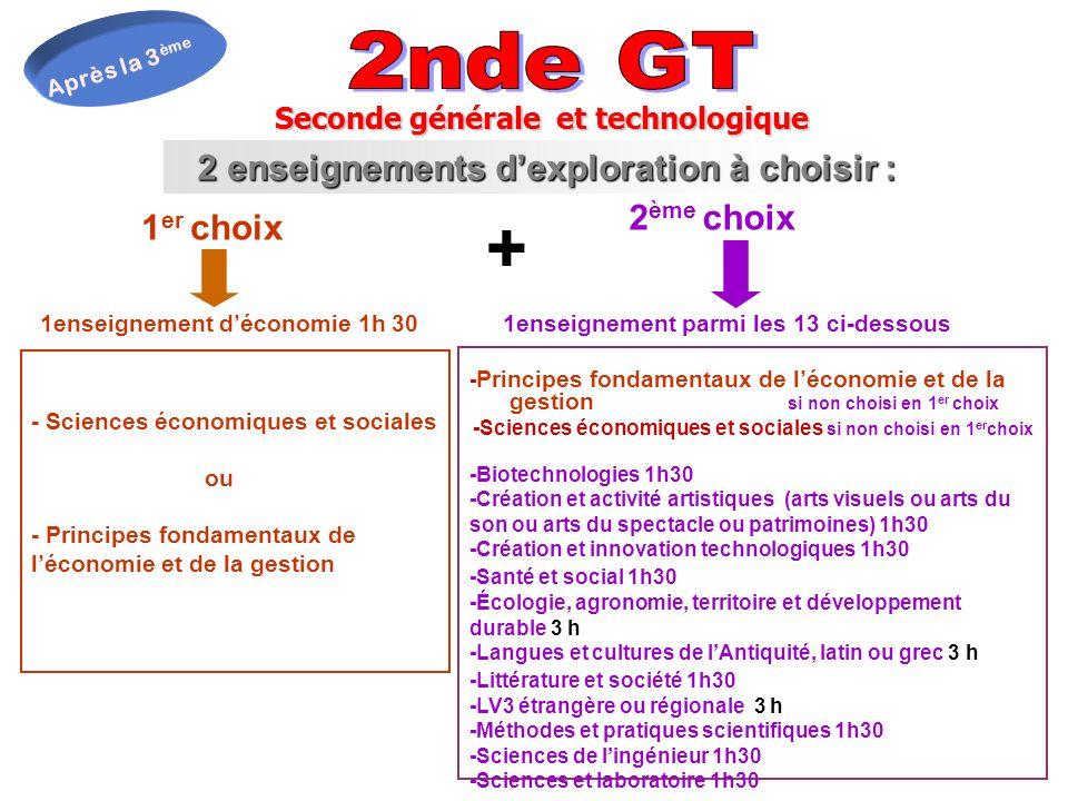 + 2nde GT 2 enseignements d'exploration à choisir : 2ème choix