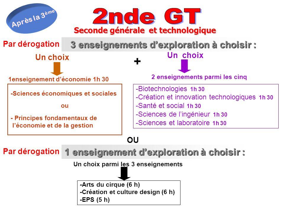+ 2nde GT 3 enseignements d'exploration à choisir :