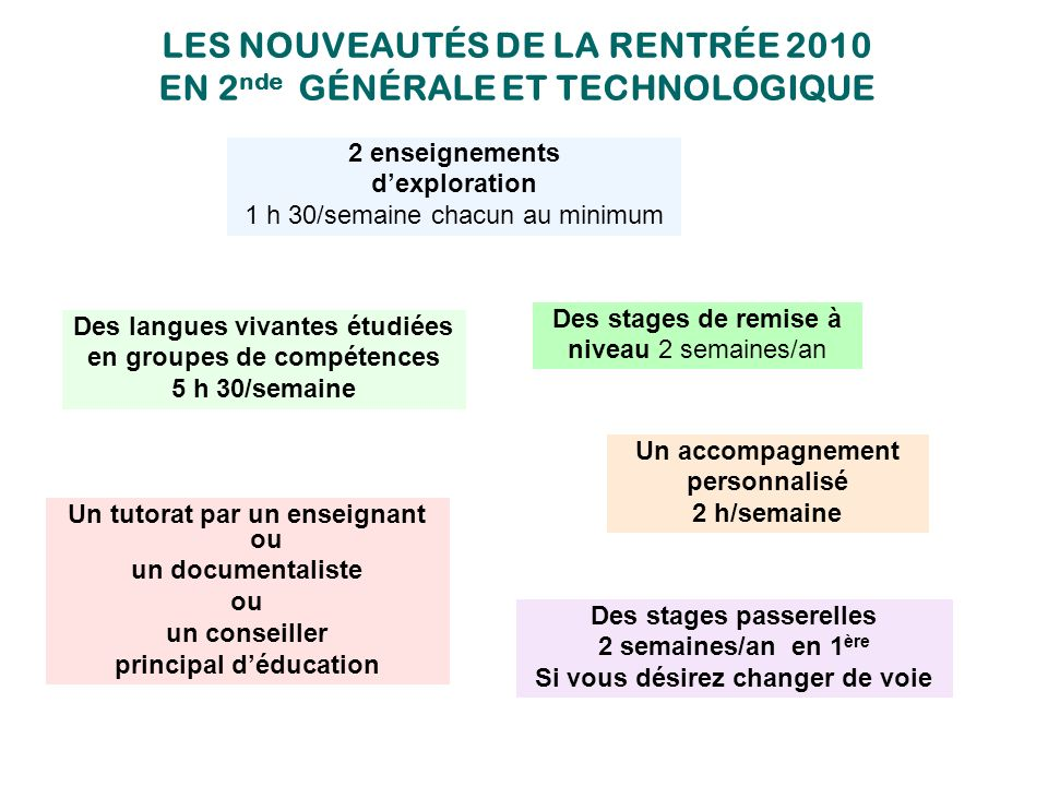 LES NOUVEAUTÉS DE LA RENTRÉE 2010 EN 2nde GÉNÉRALE ET TECHNOLOGIQUE