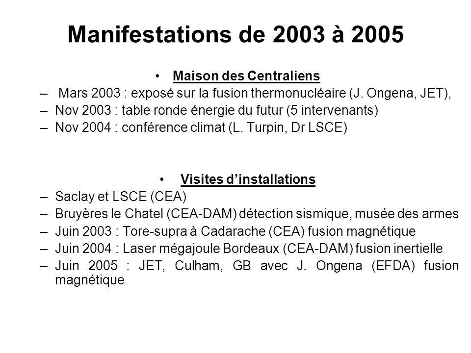 Manifestations de 2003 à 2005 Maison des Centraliens