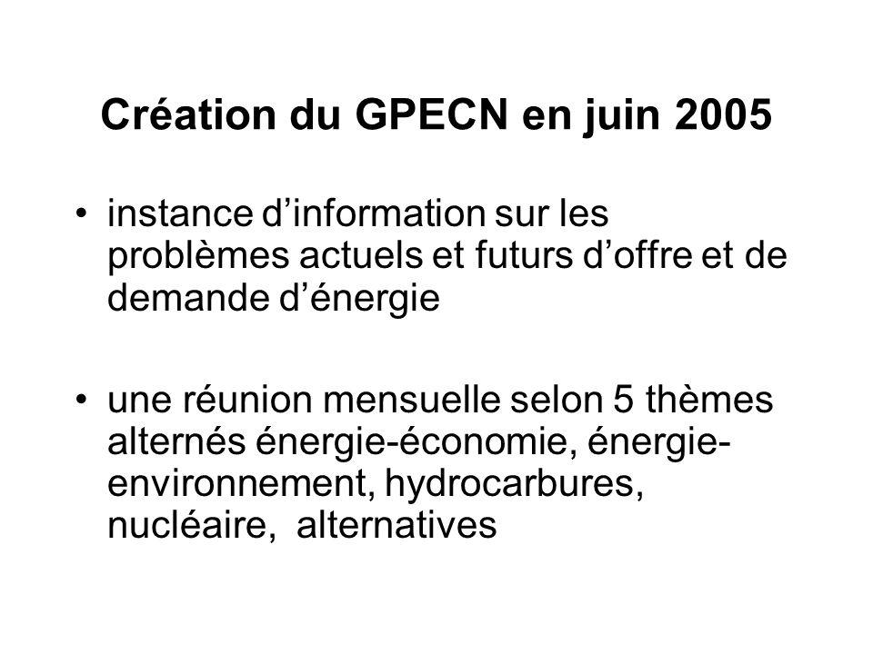 Création du GPECN en juin 2005