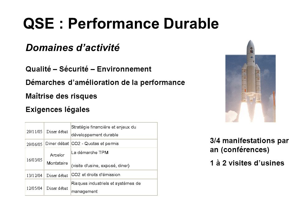 QSE : Performance Durable