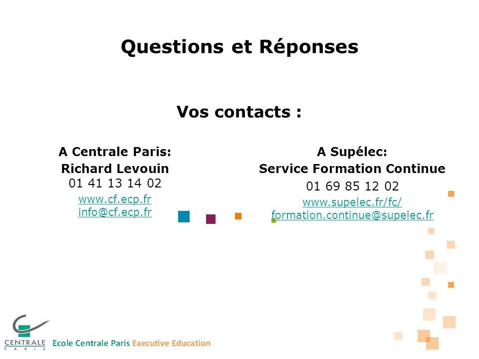 Questions et Réponses Vos contacts :