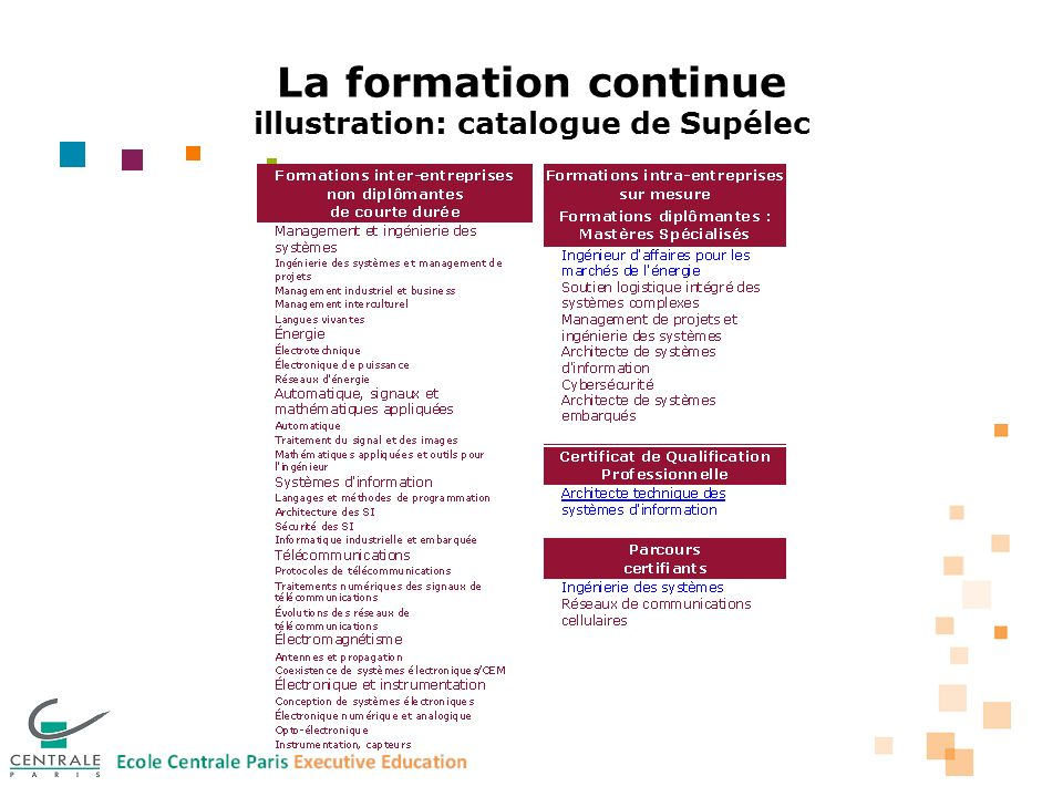 La formation continue illustration: catalogue de Supélec