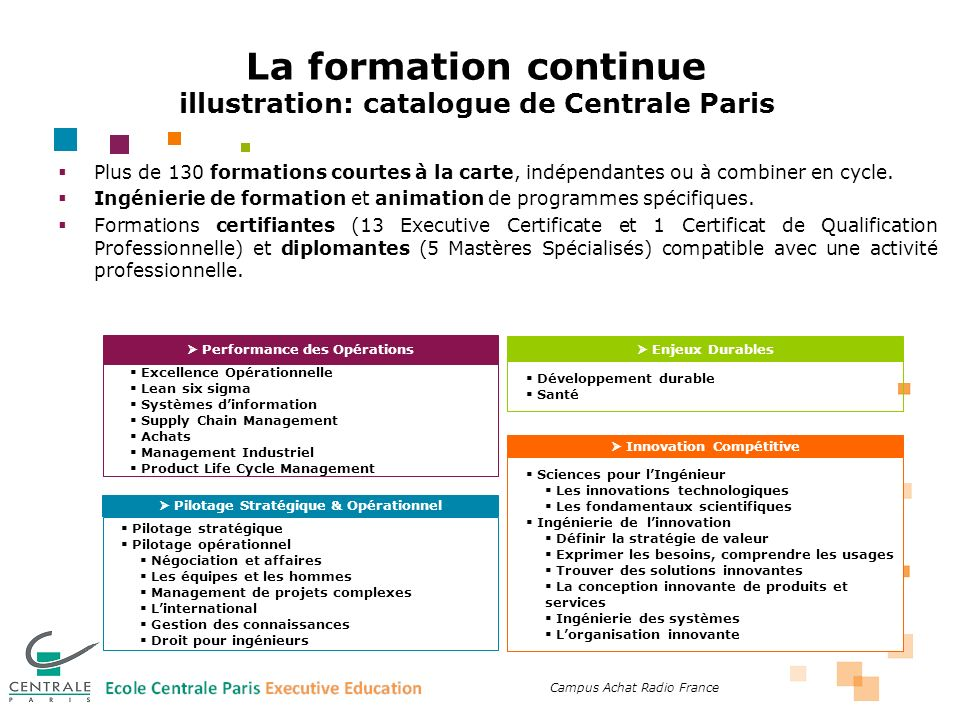 La formation continue illustration: catalogue de Centrale Paris
