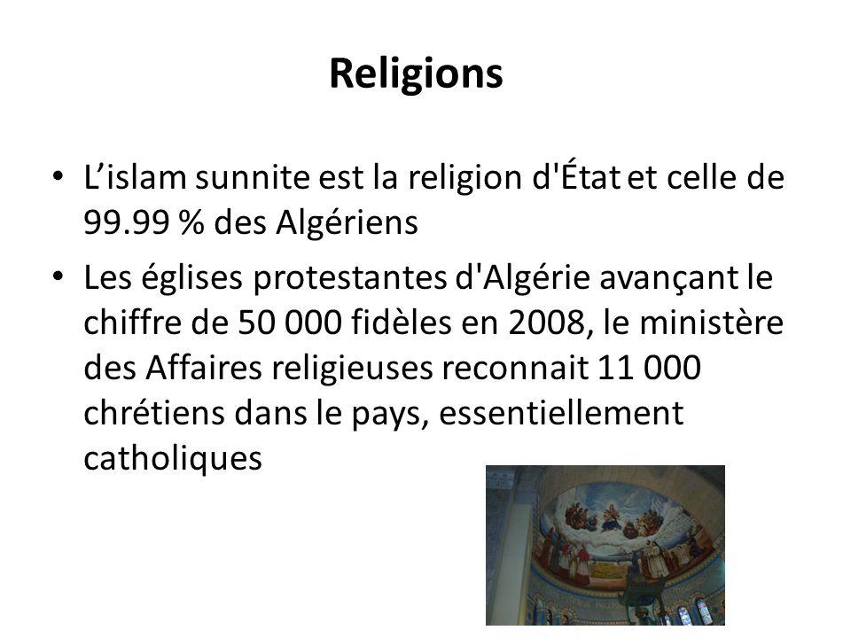 Religions L'islam sunnite est la religion d État et celle de 99.99 % des Algériens.