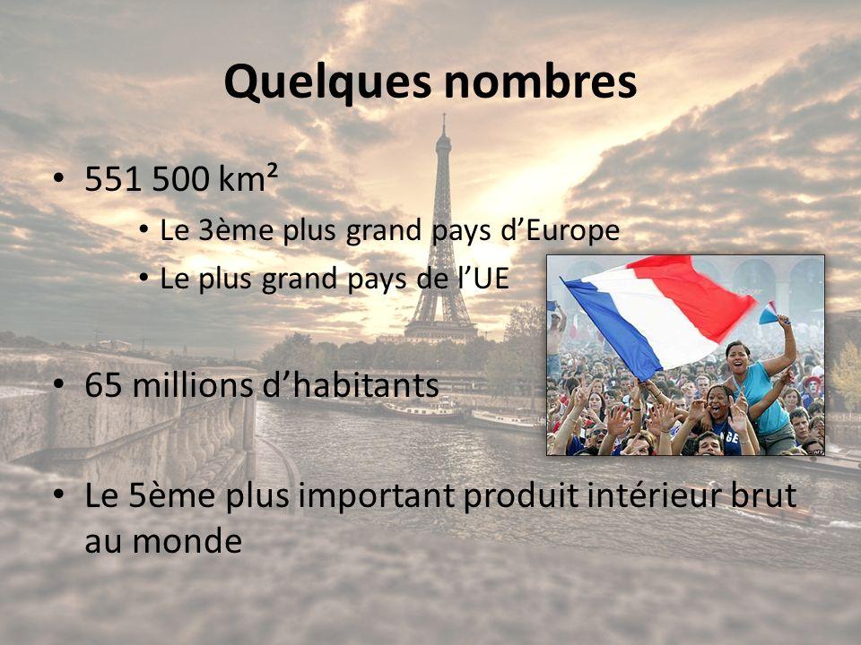 Quelques nombres 551 500 km² 65 millions d'habitants