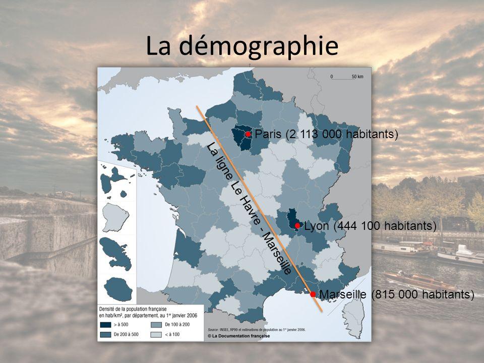 La démographie Paris (2 113 000 habitants)